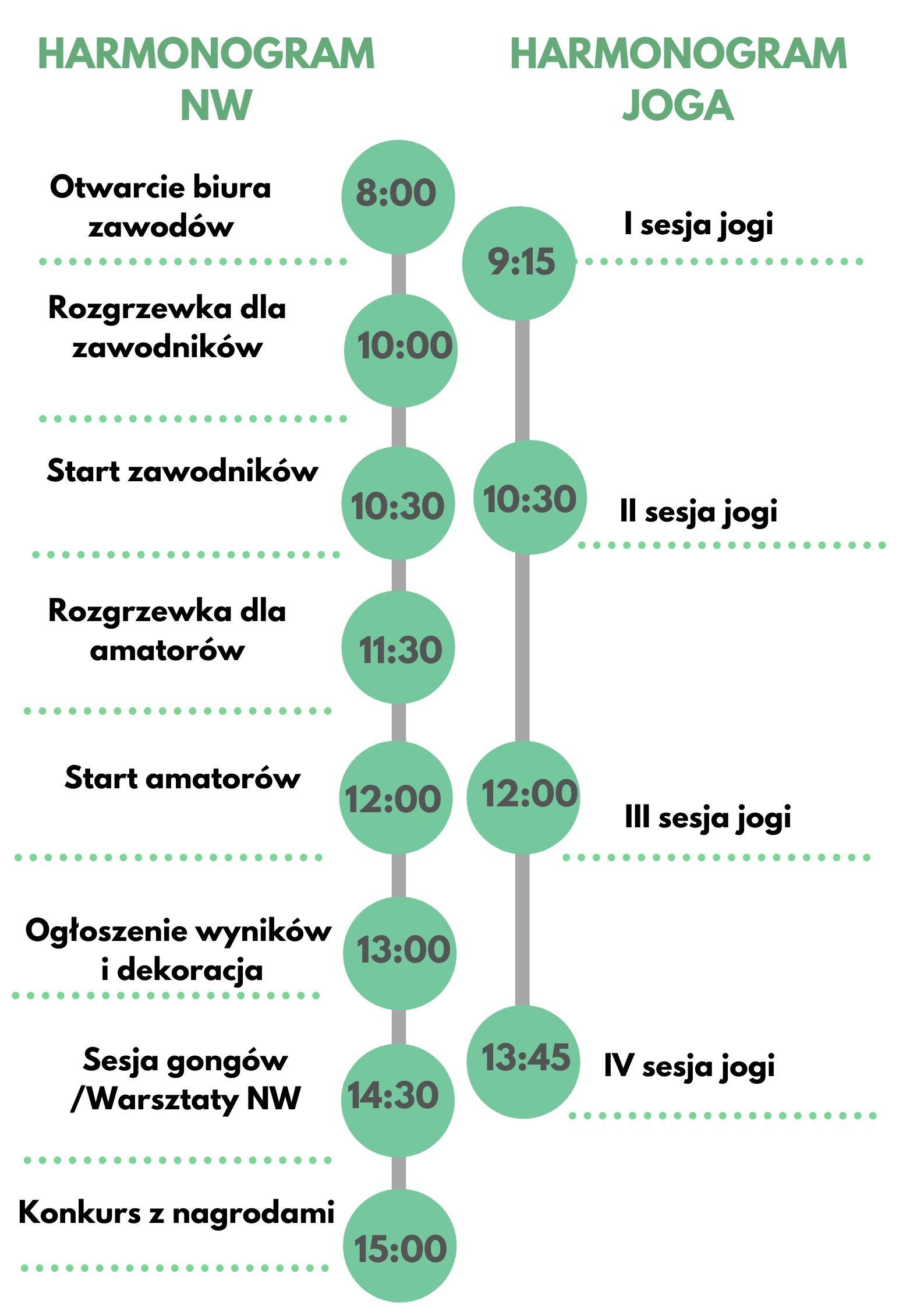 Nordic Walking Opole