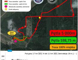 plan trasy zawodów.jpg